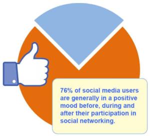 social graph 1
