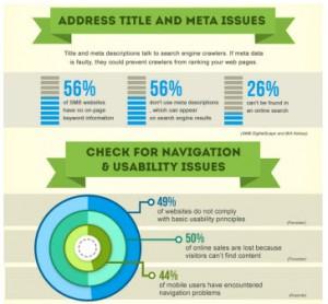 6 Website Audit tips